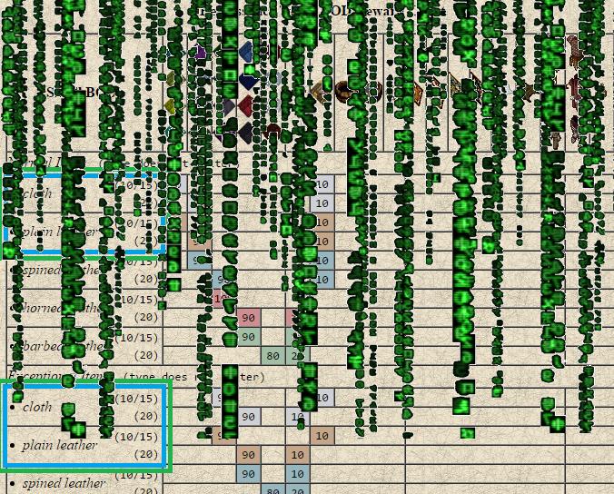 matrix tailoring 0.png