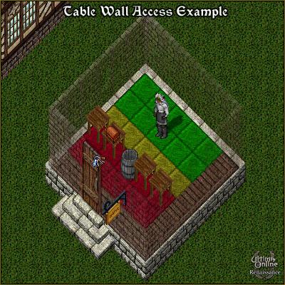 TableWallAccess.jpg